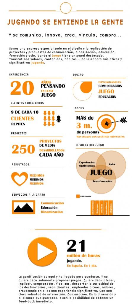 Marinva2014_infografiaCS_recortada