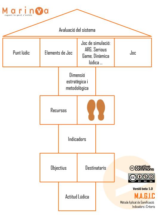 XarrancaMAGIC_Català